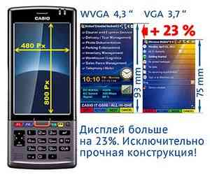 Гексагон > Каталог продукции > Терминалы Casio > CASIO IT-G500
